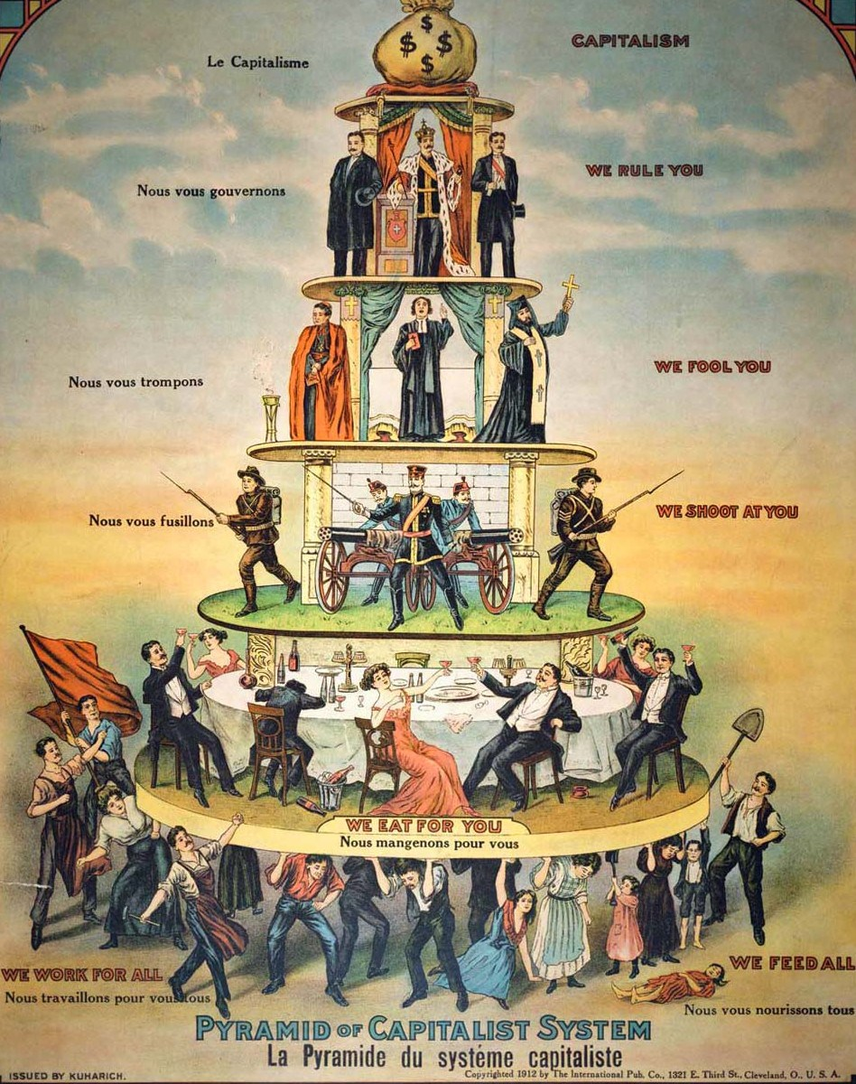 the historical economic and philosophical aspects of contrast between the communist and capitalistic What's the difference between capitalism and socialism based on historical evidence from communist governments capitalism vs socialism timeline.